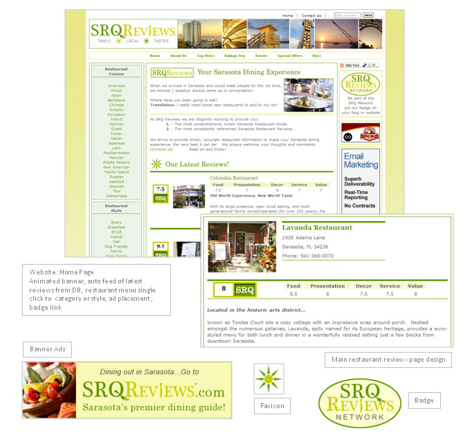 SRQ Reviews website